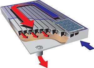 aire-caliente-solar